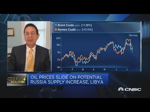 Oil prices have been 'straight down' since a few weeks ago: Analyst | The Rundown