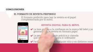 Resultados de los hábitos de lectura papel vs. digital Sfera Editores