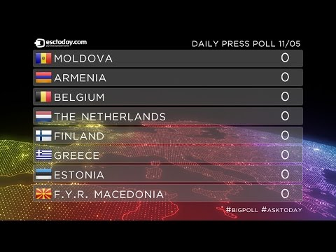 Eurovision 2015 Reharsals: The Daily Press Poll 11/05/2015