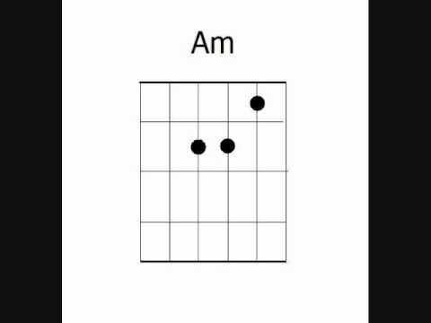 How to play Jumper by Third Eye Blind on Guitar (Easy) - YouTube