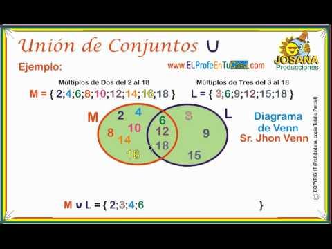 Unión de conjuntos - Clases de Matemáticas - www.MatematicaPasoAPaso.com