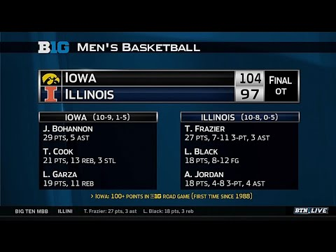 Iowa at Illinois - Men's Basketball Highlights