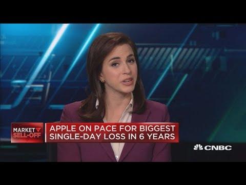 Apple's largest shareholders feel the pain Mp3