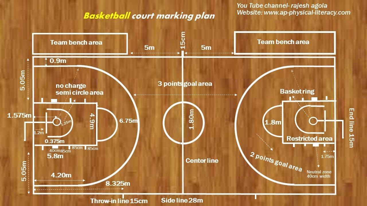 Basketball court easy marking plan youtube for How to build a sport court