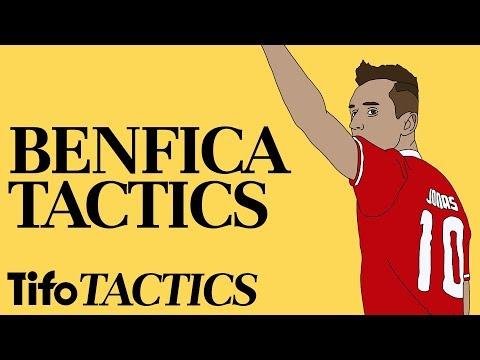 Tactics Explained   S.L. Benfica