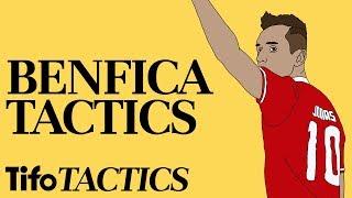 Tactics Explained | S.L. Benfica