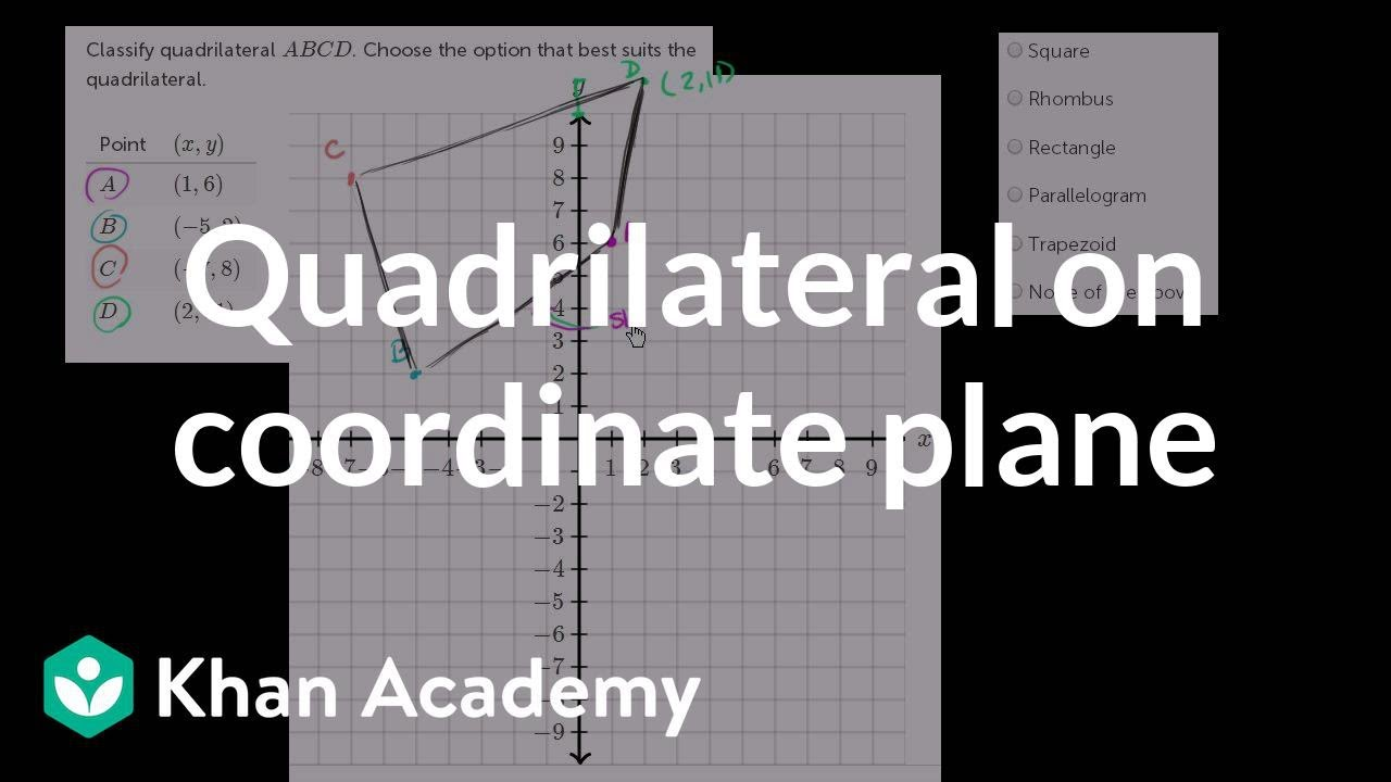 Classifying a quadrilateral on the coordinate plane | Analytic ...