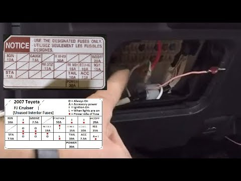 Fj Cruiser Fuse Box Diagram Wiring Diagram