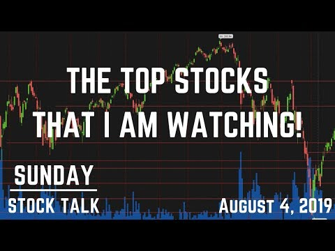 Repeat Predicted SPY Perfectly | How to Make Pre-Market
