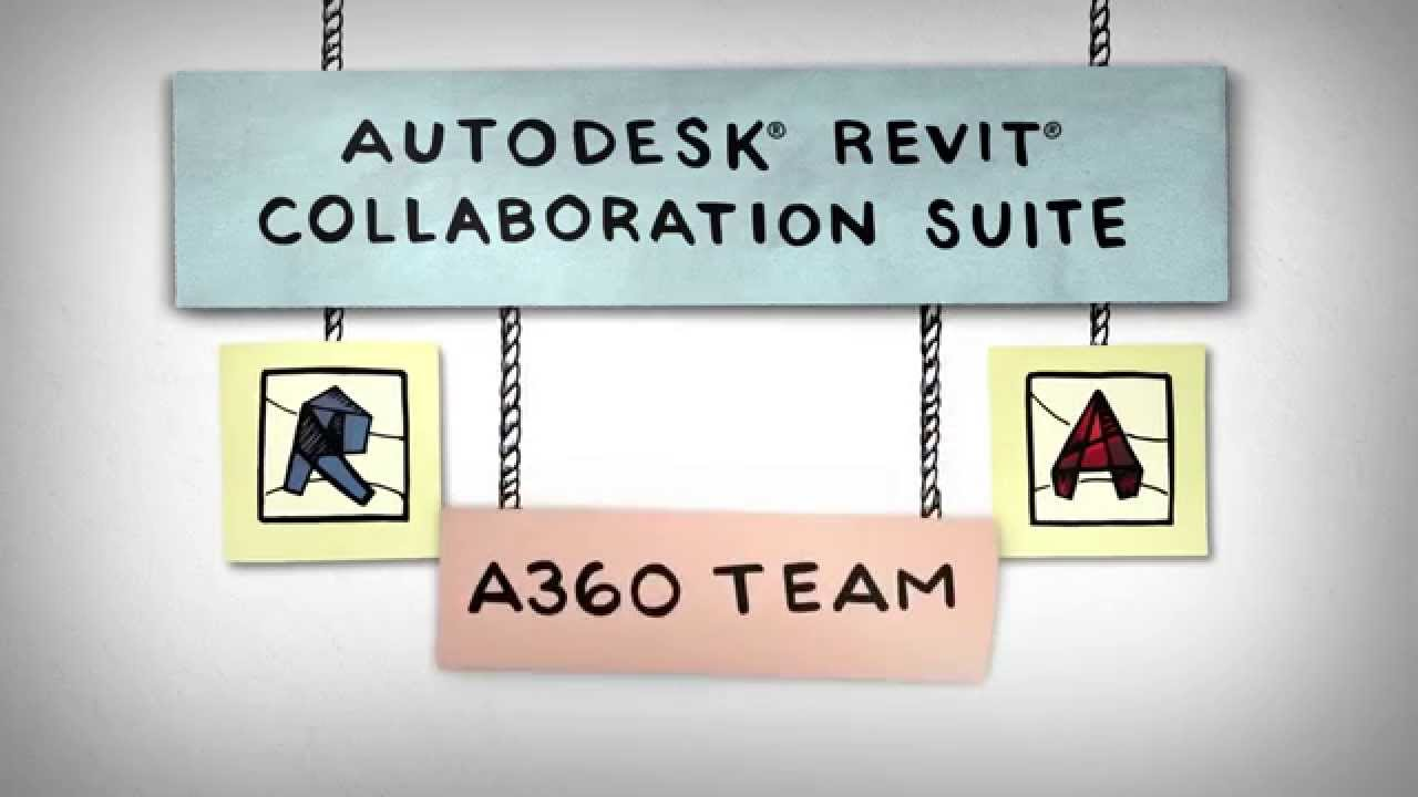 Introducing Autodesk® Revit® Collaboration Suite
