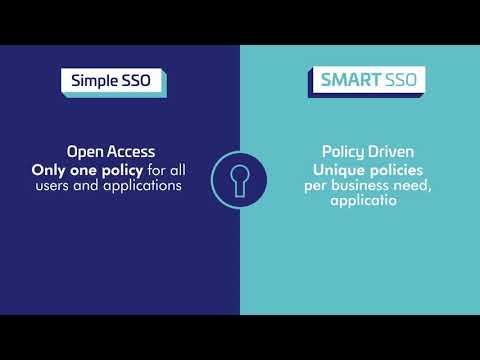 Simple SSO Vs Smart SSO