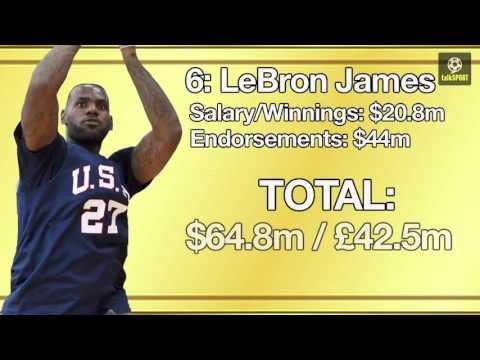 Top 10 Richest Sportsmen In The World  Forbes Rich List 2015