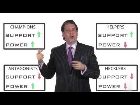In Change Management, Start With Champions, Not Detractors
