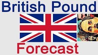 British Pound Currency Forex Forecast | Upcoming Market Turns Analysis