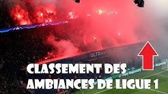 Classement des ambiances de Ligue 1 2019