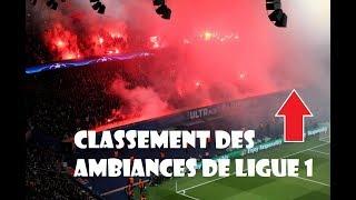 Classement des ambiances de Ligue 1
