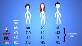 Product Bundling - 3 Minute Finance