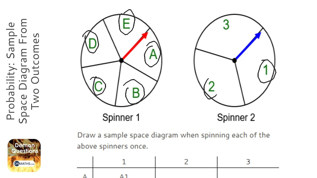 probability  sample space diagram from two outcomes  spinners   grade 3