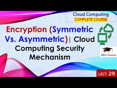 Cloud Computing Security Mechanism – Encryption (Symmetric Vs. Asymmetric)