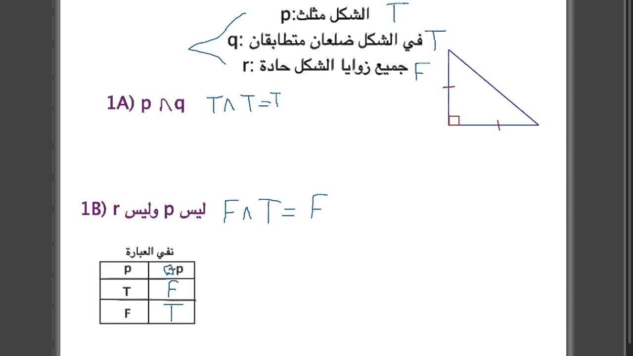 كتاب الرياضيات للصف الاول ثانوي نظام المقررات