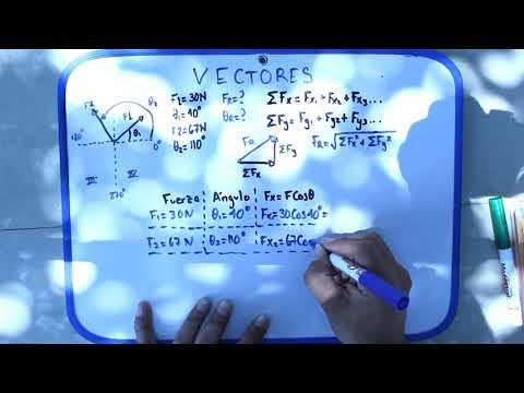 Suma de 2 vectores