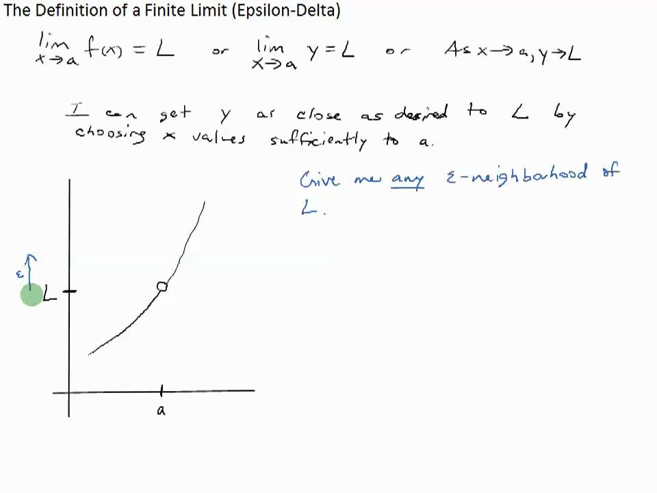 The Epsilon Delta Definition Of A Finite Limit