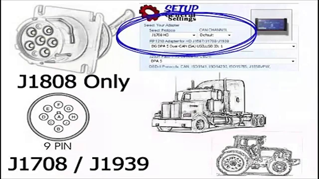 Introduction to Commercial Truck Diagnostic Protocol J1708 J1939 OBDII  YouTube
