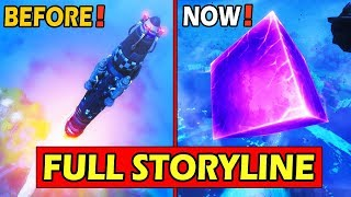 [FULL] FORTNITE STORYLINE (SEASON 4 - SEASON 6) EXPLAINED & SOLVED! ROCKET to CUBE CRACKS!