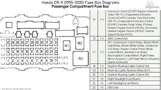 Honda Crv Fuse Diagram - Wiring Diagrams relax strike - strike.quado.itstrike.quado.it