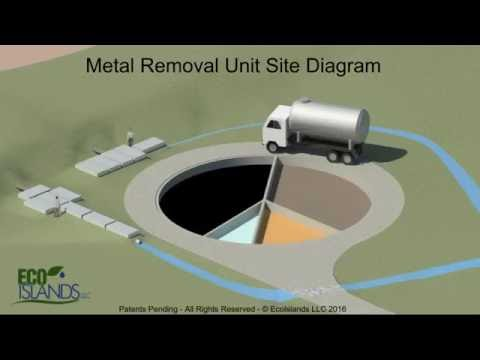 New Acid Mine Drainage Remediation Technology Announcement