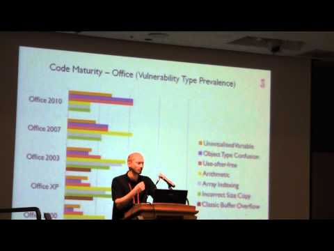RVAsec 2012: Code Maturity: Is SDL a Waste of Time? (Carsten Eiram)