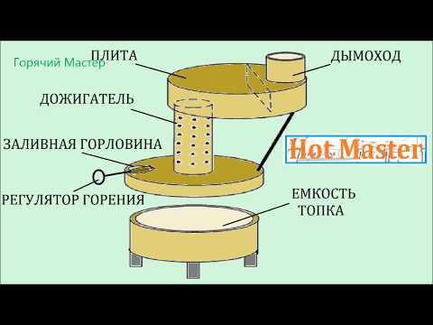 ФОТО ГОЛЫХ fotogolyecom