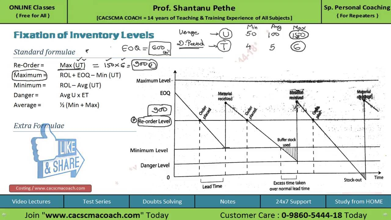 costing   material cost   fixation of inventory levels