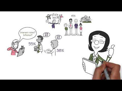 The ROI of Employee Financial Literacy