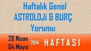 HAFTALIK Genel Burç ve astroloji yorumu -28 Nisan-04 Mayıs 2014, Astroloji uzmanı Demet Baltacı