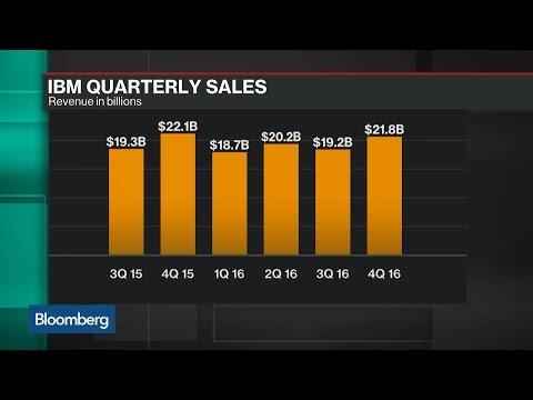 IBM Revenue Slips for 19th Quarter