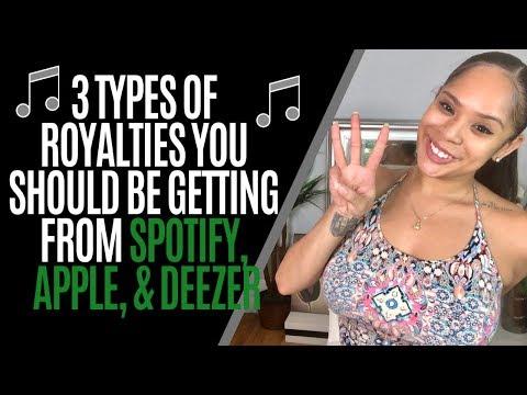 MUSIC STREAMING ROYALTIES | APPLE MUSIC, DEEZER, SPOTIFY ROYALTIES Mp3