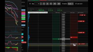 Live Trade - YM - Dow-Mini Futures