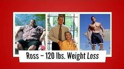 weight loss west palm beach fl weight loss palm beach county weight loss boynton beach wellington