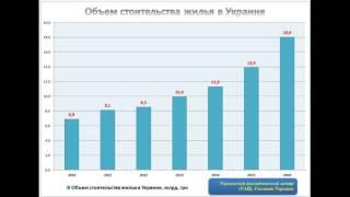 видео Ипотека на жилье в Запорожье