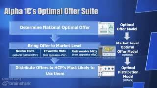 Three Steps to CoPay Program Optimization
