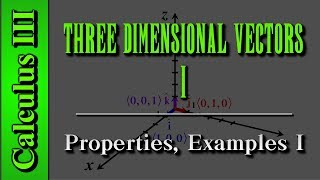 Calculus III: Three Dimensional Vectors (Level 1 of 3)   Properties, Examples I