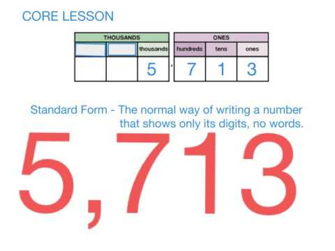 Three Ways to Write a Number (to thousand)
