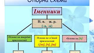 Українська мова  4 клас  Правопис іменників жіночого роду на  а,  я в О в однини
