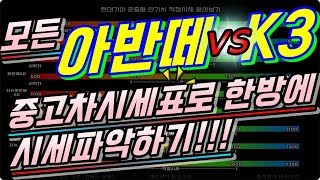 아반떼, K3 중고 가격 시세 초고속 고민해결 !!! …