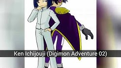 Die besten Digimon-Charaktere
