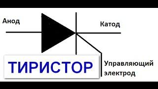 видео Тиристоры