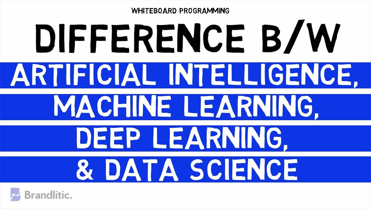 AI vs ML vs DL vs Data Science | Explained