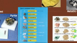 Earth Science Review: Minerals