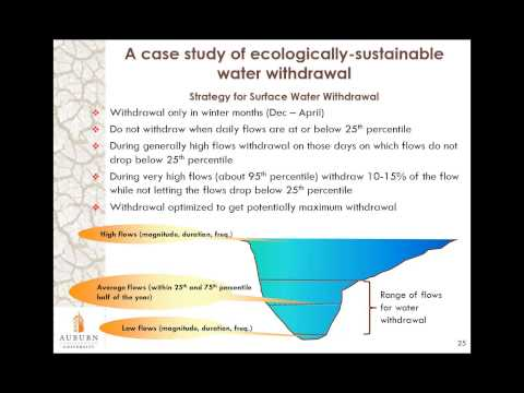 2014.05.21 Mitigating Effects of Drought - Visions for Sustainable Irrigation